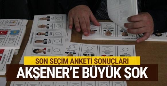 Son Seçim Anketinde Meral Akşener'e Büyük Şok!