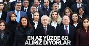 CHP'den Bu Defa Çok İddialı Hedef Yüzde 60 Oy Almak